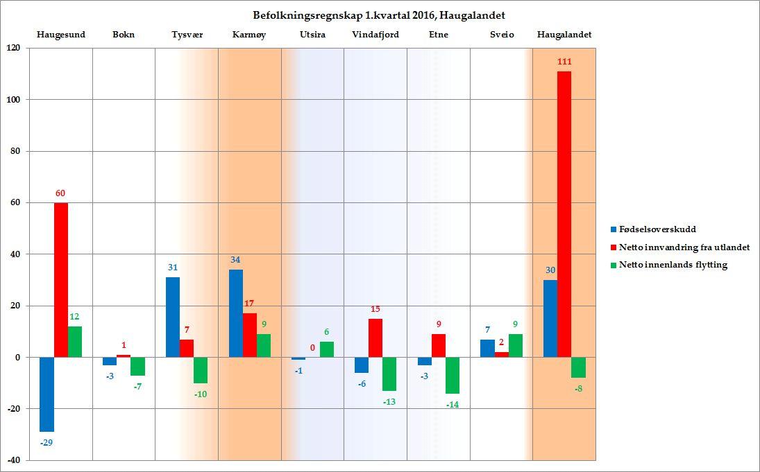 Diagram-bef1k